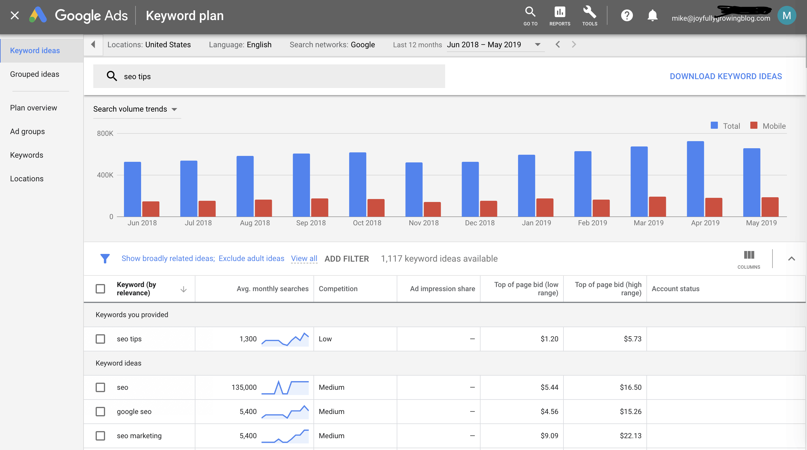 Google Ads Keyword Planner screenshot